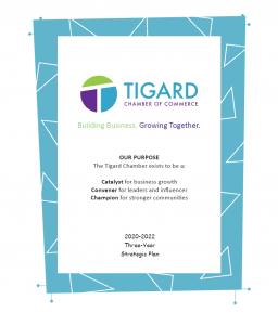 strategic plan image